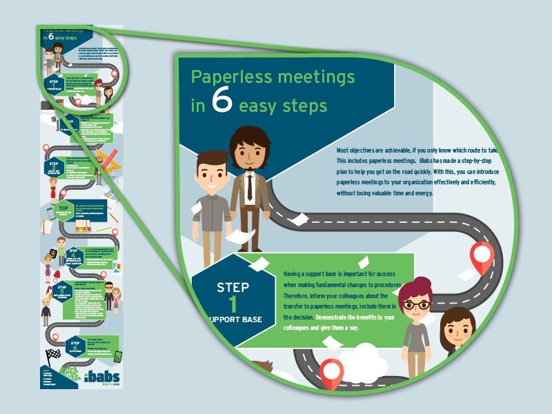 image_Infographic_Paperless_meetings_in_6_easy_steps.png